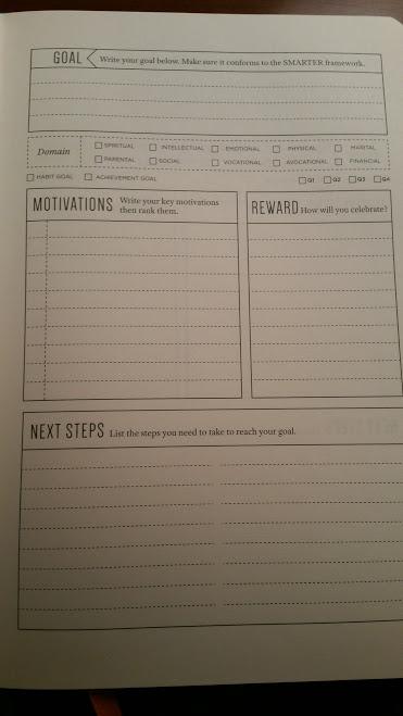 Full Focus Planner Goals